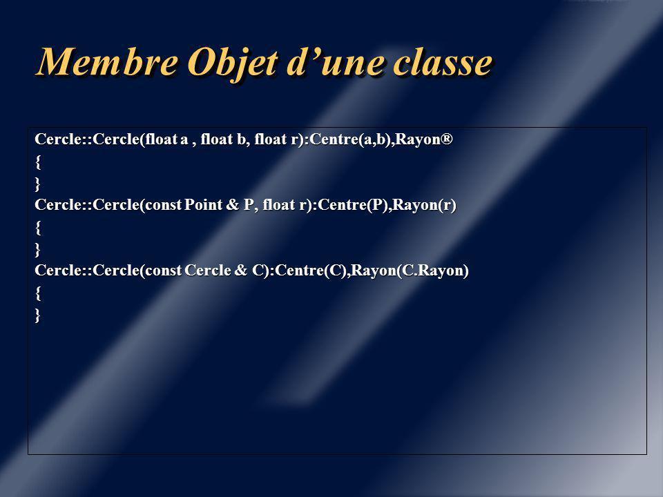 Membre Objet d'une classe Considerons la classe Cercle suivante: Class Cercle { Point Centre ; float Rayon; public: Cercle ( float, float, float ); Cercle ( const Point & ); Cercle (const Cercle &) ; };