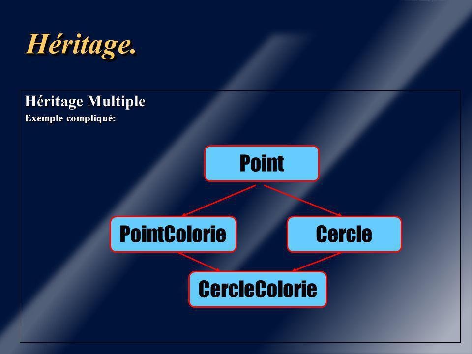 Héritage.Héritage. Héritage Multiple Une classe peut hériter de plusieurs classes.