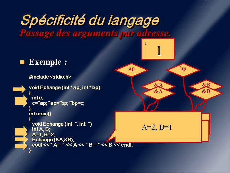  b  a  b Spécificité du langage Passage des arguments par valeur.