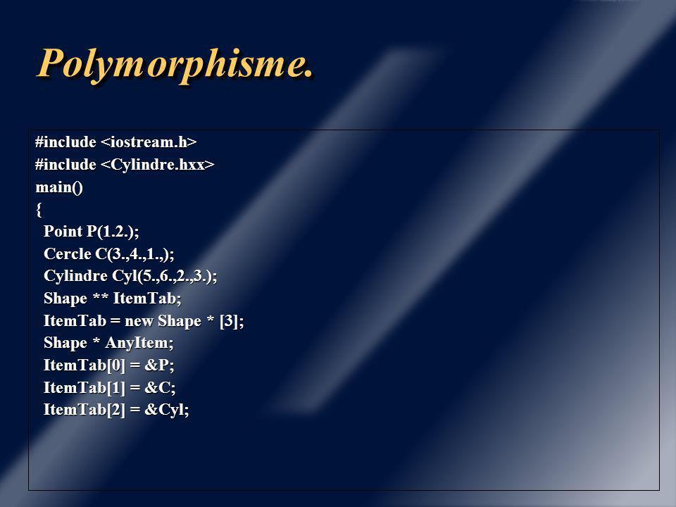 Polymorphisme.Polymorphisme.