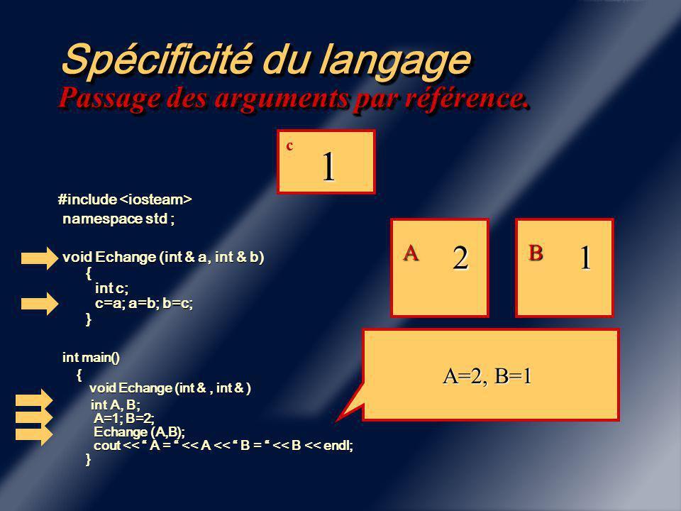 Spécificité du langage Passage des arguments par adresse.
