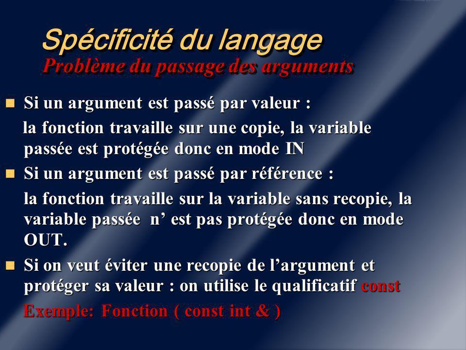 Spécificité du langage Passage des arguments par référence.