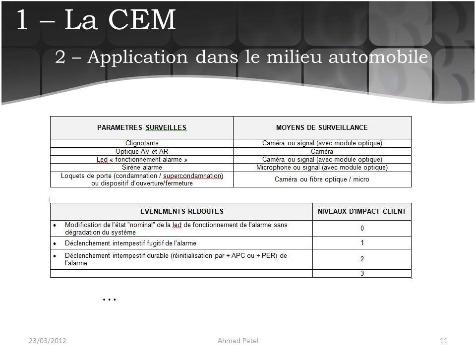 1 – La CEM 23/03/201211Ahmad Patel 2 – Application dans le milieu automobile …