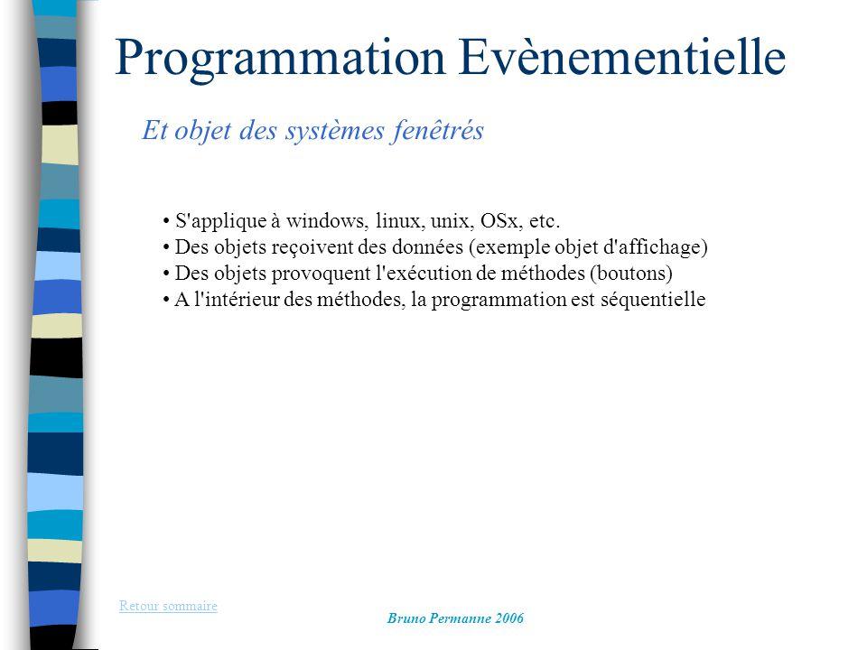 Programmation Evènementielle Et objet des systèmes fenêtrés Retour sommaire Bruno Permanne 2006 S'applique à windows, linux, unix, OSx, etc. Des objet