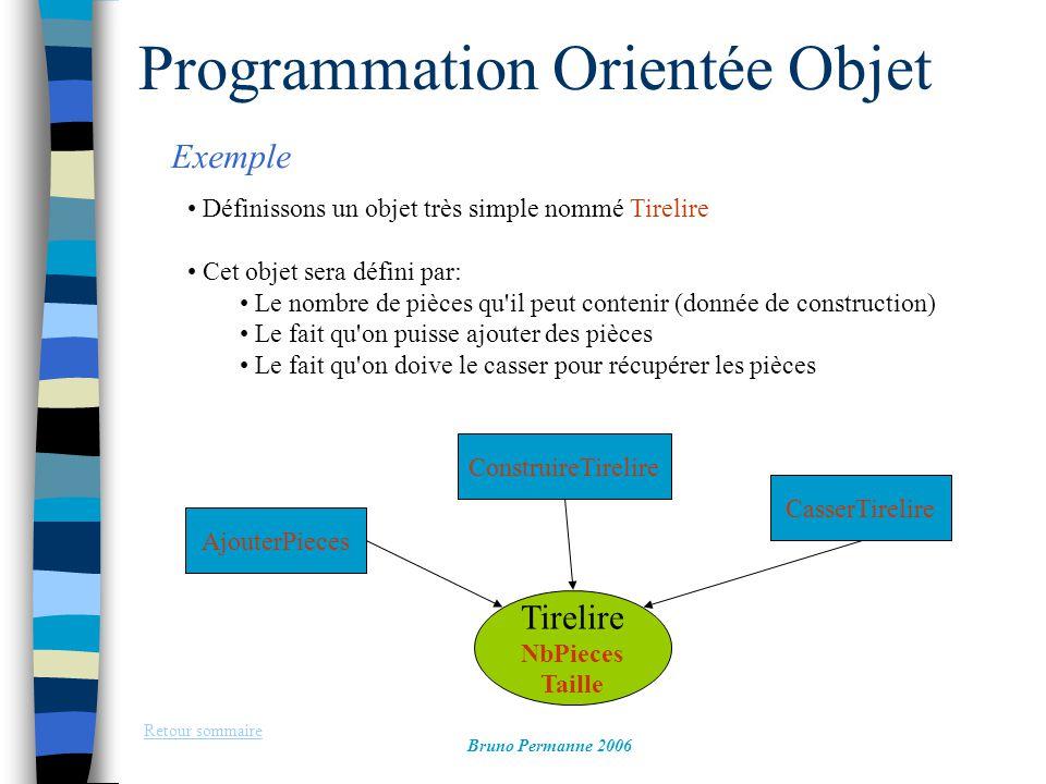 Programmation Orientée Objet Exemple Retour sommaire Bruno Permanne 2006 Définissons un objet très simple nommé Tirelire Cet objet sera défini par: Le