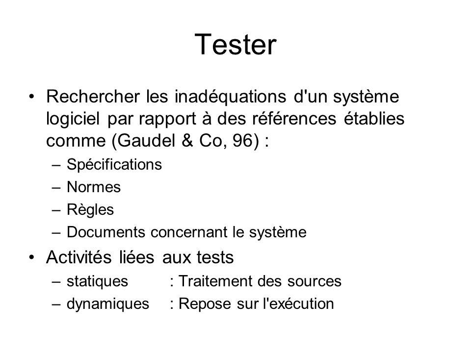 Tester Rechercher les inadéquations d'un système logiciel par rapport à des références établies comme (Gaudel & Co, 96) : –Spécifications –Normes –Règ