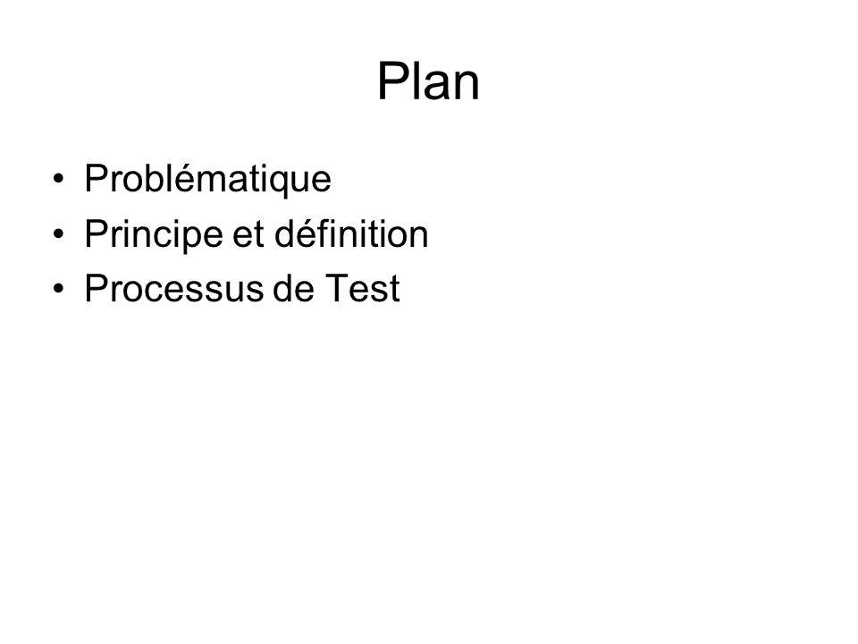 Plan Problématique Principe et définition Processus de Test