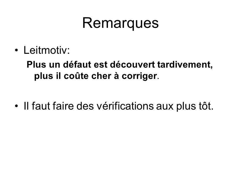 Vérification & Validation (2) Vérification : –Le produit (logiciel) correspond à sa spécification.