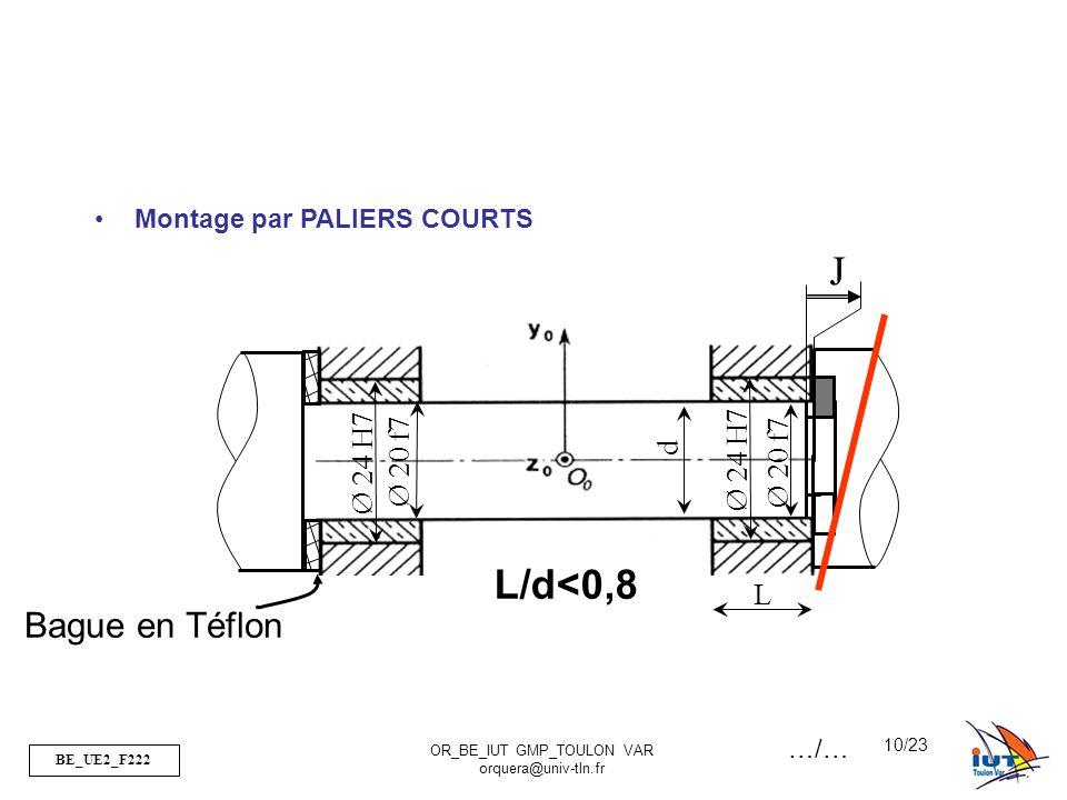 BE_UE2_F222 OR_BE_IUT GMP_TOULON VAR orquera@univ-tln.fr 10/23 Montage par PALIERS COURTS Ø 24 H7 Ø 20 f7 L d L/d<0,8 J Bague en Téflon Ø 24 H7 Ø 20 f7 …/…