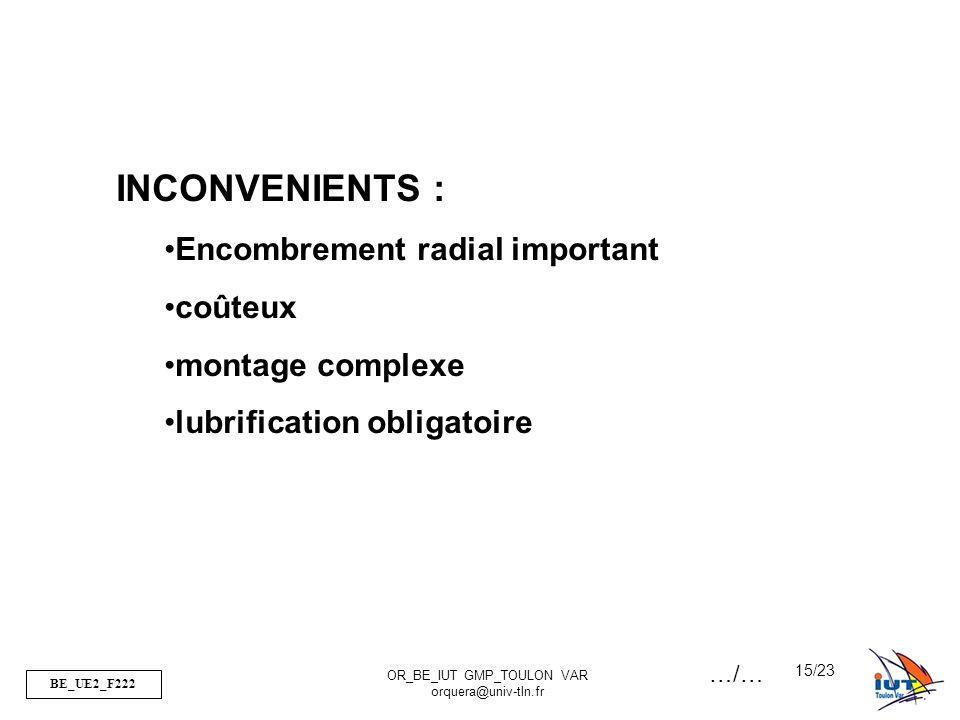 BE_UE2_F222 OR_BE_IUT GMP_TOULON VAR orquera@univ-tln.fr 15/23 INCONVENIENTS : Encombrement radial important coûteux montage complexe lubrification ob