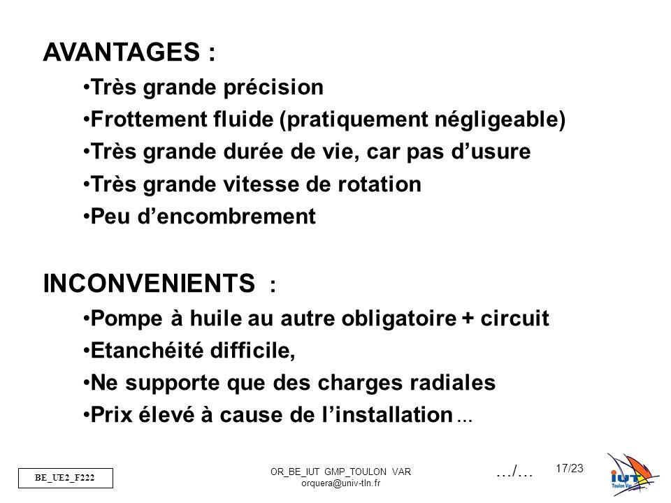 BE_UE2_F222 OR_BE_IUT GMP_TOULON VAR orquera@univ-tln.fr 17/23 AVANTAGES : Très grande précision Frottement fluide (pratiquement négligeable) Très grande durée de vie, car pas d'usure Très grande vitesse de rotation Peu d'encombrement INCONVENIENTS : Pompe à huile au autre obligatoire + circuit Etanchéité difficile, Ne supporte que des charges radiales Prix élevé à cause de l'installation … …/…