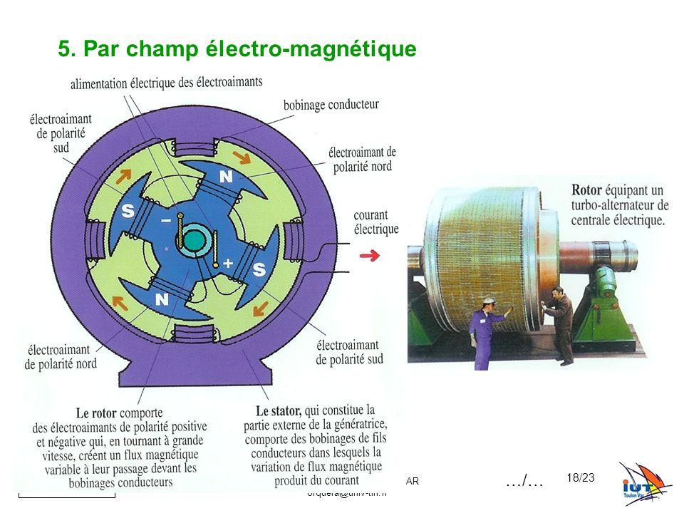 BE_UE2_F222 OR_BE_IUT GMP_TOULON VAR orquera@univ-tln.fr 18/23 5.Par champ électro-magnétique …/…