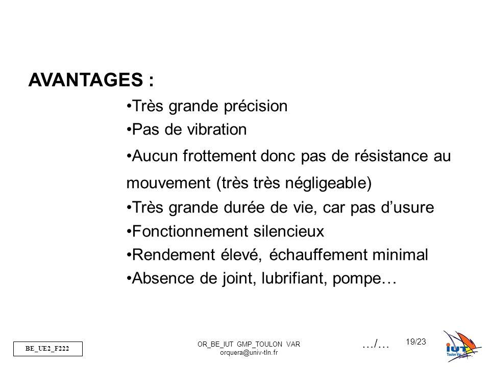 BE_UE2_F222 OR_BE_IUT GMP_TOULON VAR orquera@univ-tln.fr 19/23 AVANTAGES : Très grande précision Pas de vibration Aucun frottement donc pas de résistance au mouvement (très très négligeable) Très grande durée de vie, car pas d'usure Fonctionnement silencieux Rendement élevé, échauffement minimal Absence de joint, lubrifiant, pompe… …/…