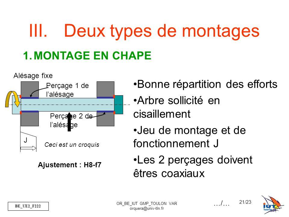 BE_UE2_F222 OR_BE_IUT GMP_TOULON VAR orquera@univ-tln.fr 21/23 III.Deux types de montages 1.MONTAGE EN CHAPE J Perçage 1 de l'alésage Perçage 2 de l'alésage Bonne répartition des efforts Arbre sollicité en cisaillement Jeu de montage et de fonctionnement J Les 2 perçages doivent êtres coaxiaux Ajustement : H8-f7 Ceci est un croquis Alésage fixe …/…
