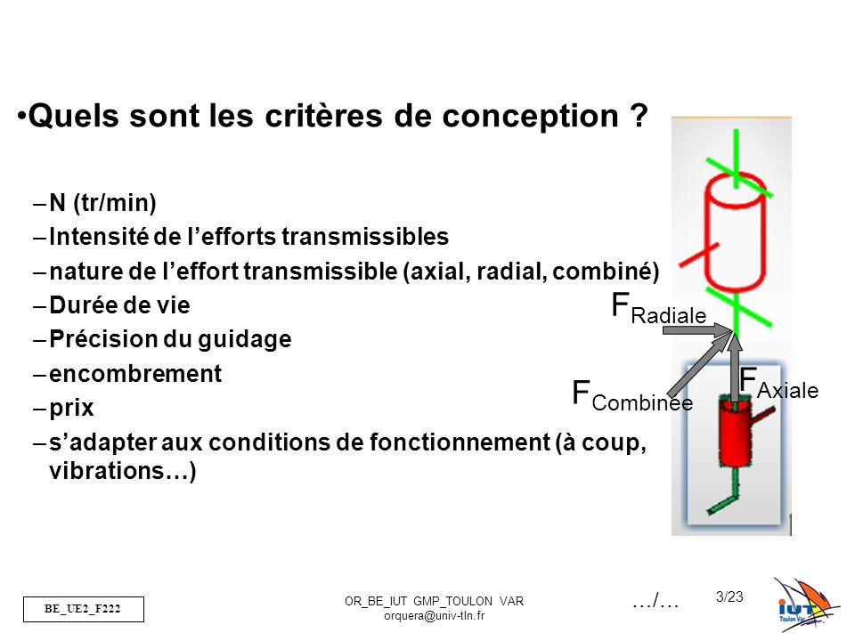 BE_UE2_F222 OR_BE_IUT GMP_TOULON VAR orquera@univ-tln.fr 3/23 Quels sont les critères de conception ? –N (tr/min) –Intensité de l'efforts transmissibl