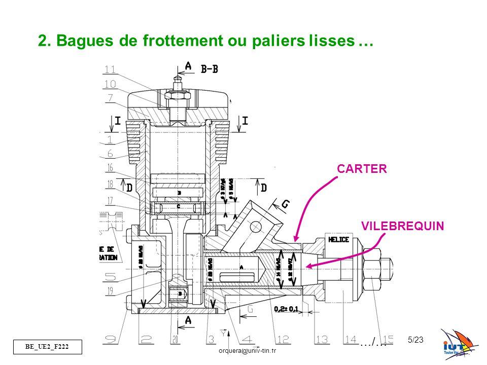 BE_UE2_F222 OR_BE_IUT GMP_TOULON VAR orquera@univ-tln.fr 5/23 2.Bagues de frottement ou paliers lisses … VILEBREQUIN CARTER …/…