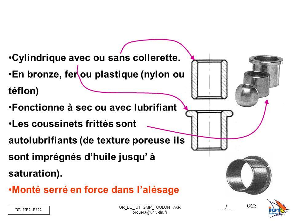 BE_UE2_F222 OR_BE_IUT GMP_TOULON VAR orquera@univ-tln.fr 6/23 Cylindrique avec ou sans collerette.