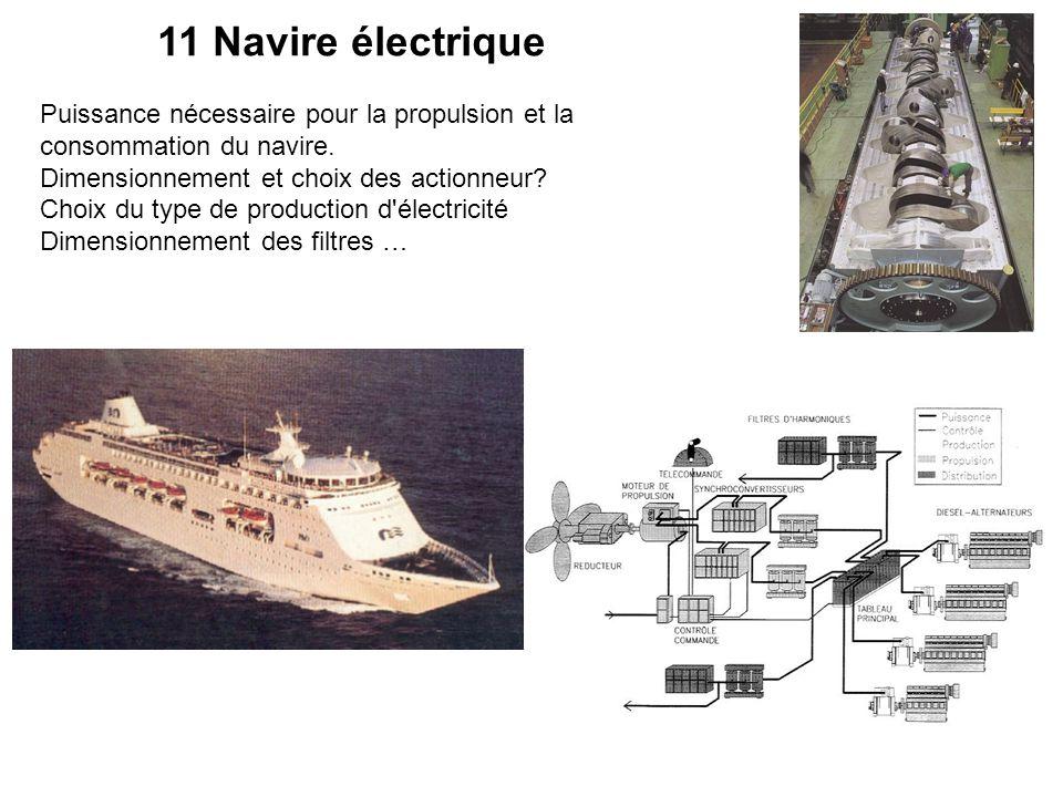11 Navire électrique Puissance nécessaire pour la propulsion et la consommation du navire. Dimensionnement et choix des actionneur? Choix du type de p
