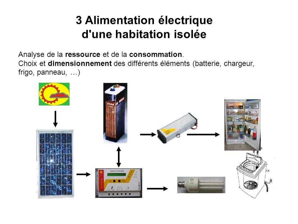 3 Alimentation électrique d'une habitation isolée Analyse de la ressource et de la consommation. Choix et dimensionnement des différents éléments (bat