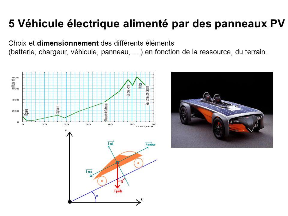 5 Véhicule électrique alimenté par des panneaux PV Choix et dimensionnement des différents éléments (batterie, chargeur, véhicule, panneau, …) en fonction de la ressource, du terrain.