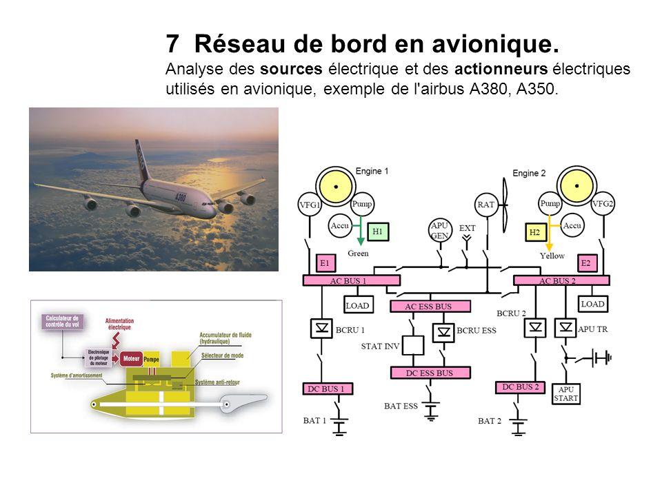 7 Réseau de bord en avionique. Analyse des sources électrique et des actionneurs électriques utilisés en avionique, exemple de l'airbus A380, A350.