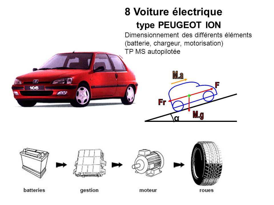 8 Voiture électrique type PEUGEOT ION Dimensionnement des différents éléments (batterie, chargeur, motorisation) TP MS autopilotée α