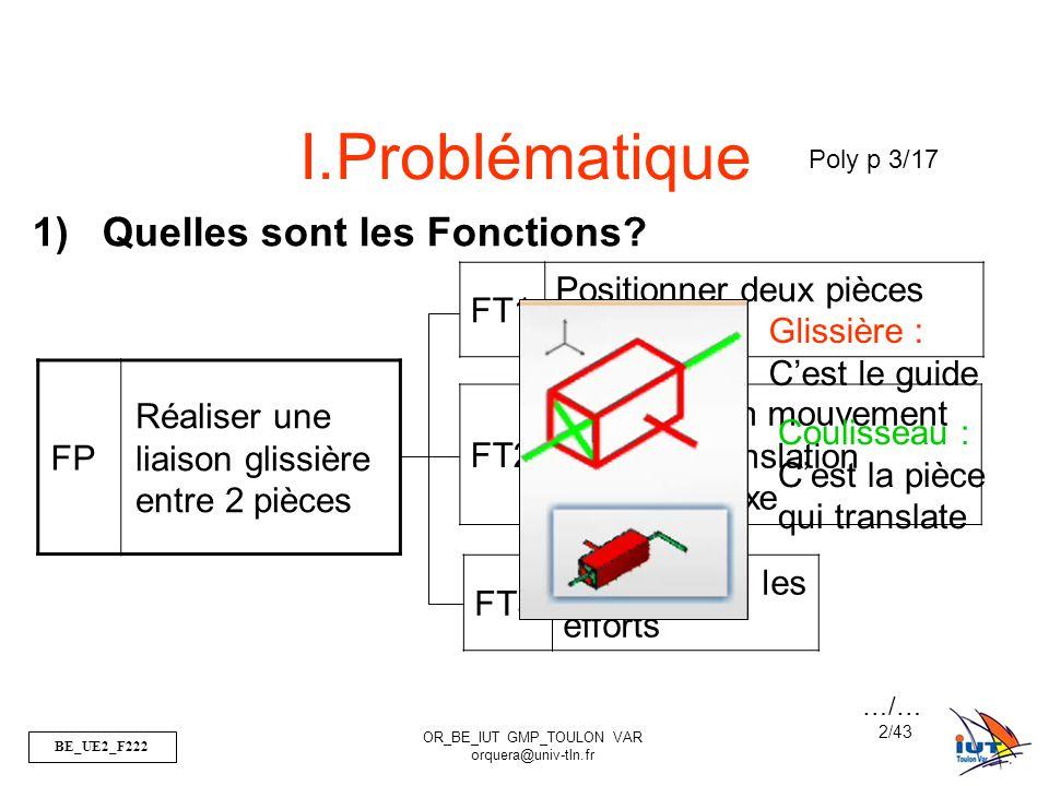 BE_UE2_F222 OR_BE_IUT GMP_TOULON VAR orquera@univ-tln.fr 3/43 2)Critères de choix (Fonctions contraintes) –Intensité de l'effort transmissible –Nature de l'effort transmissible (axial, radial, combiné) –Durée de vie –Précision du guidage –Fréquence, vitesse et accélération de translation –Encombrement –Prix –S'adapter aux conditions de fonctionnement (à coup, vibrations…) –Résistance au mouvement –…–… …/…