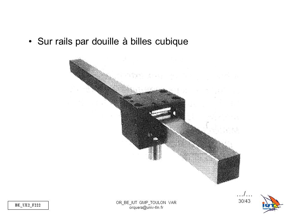 BE_UE2_F222 OR_BE_IUT GMP_TOULON VAR orquera@univ-tln.fr 30/43 Sur rails par douille à billes cubique …/…