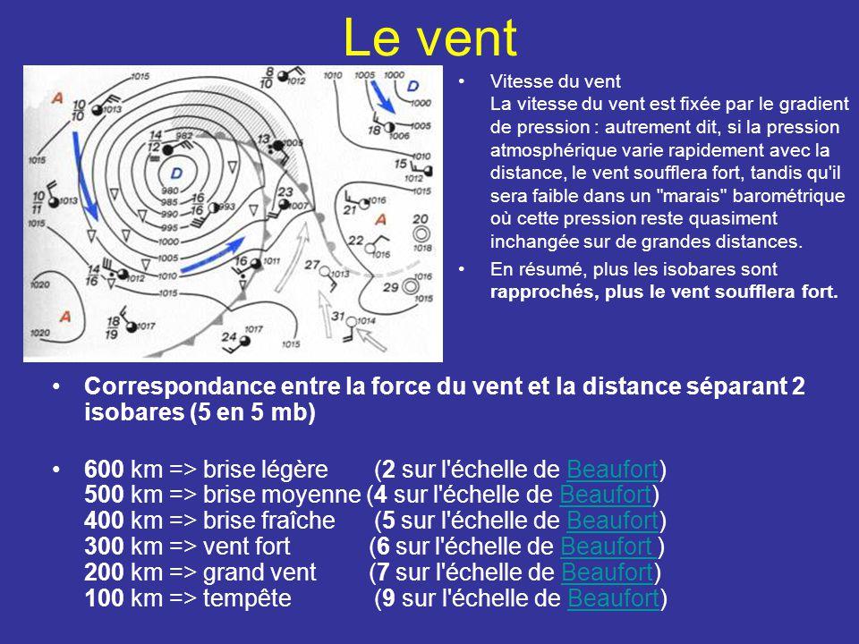 Le vent Vitesse du vent La vitesse du vent est fixée par le gradient de pression : autrement dit, si la pression atmosphérique varie rapidement avec l
