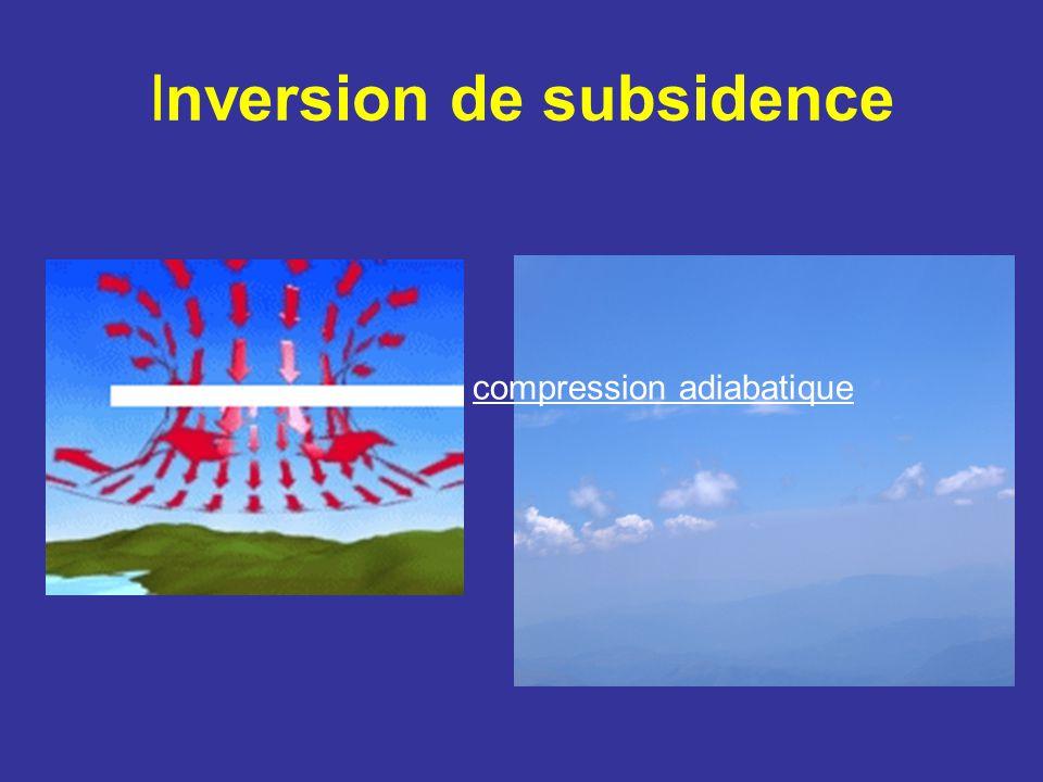Inversion de subsidence compression adiabatique