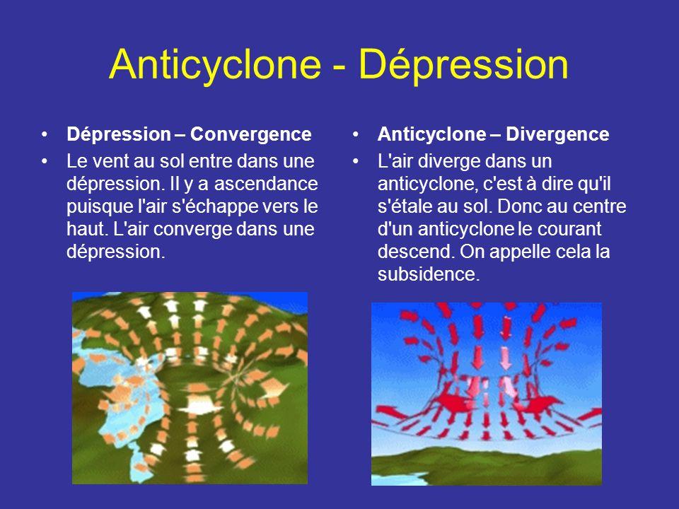 Anticyclone - Dépression Dépression – Convergence Le vent au sol entre dans une dépression. Il y a ascendance puisque l'air s'échappe vers le haut. L'