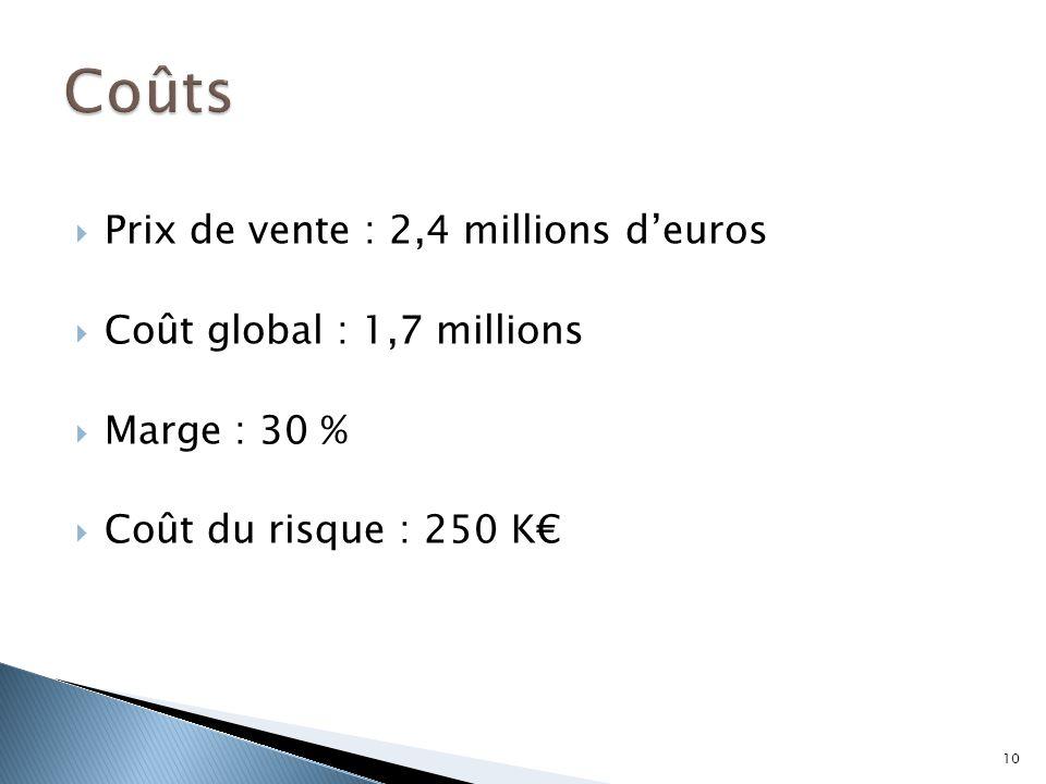  Prix de vente : 2,4 millions d'euros  Coût global : 1,7 millions  Marge : 30 %  Coût du risque : 250 K€ 10