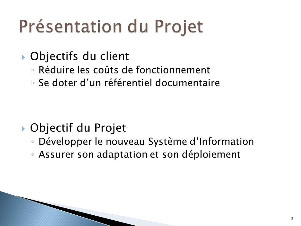  Objectifs du client ◦ Réduire les coûts de fonctionnement ◦ Se doter d'un référentiel documentaire  Objectif du Projet ◦ Développer le nouveau Système d'Information ◦ Assurer son adaptation et son déploiement 3