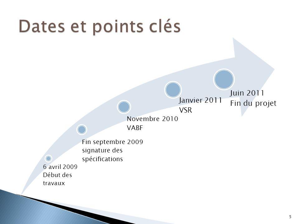 6 avril 2009 Début des travaux Fin septembre 2009 signature des spécifications Novembre 2010 VABF Janvier 2011 VSR Juin 2011 Fin du projet 5