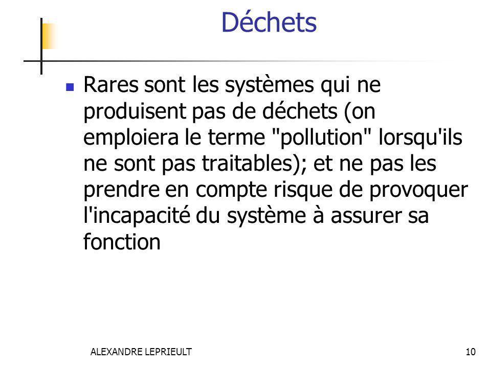ALEXANDRE LEPRIEULT 10 Déchets Rares sont les systèmes qui ne produisent pas de déchets (on emploiera le terme