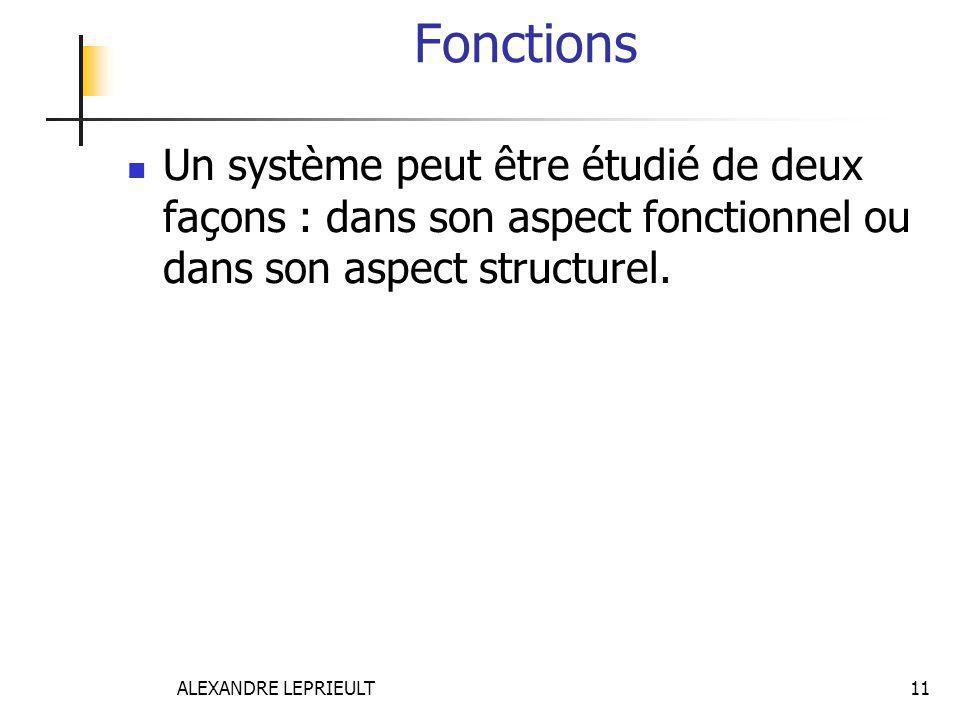 ALEXANDRE LEPRIEULT 11 Fonctions Un système peut être étudié de deux façons : dans son aspect fonctionnel ou dans son aspect structurel.