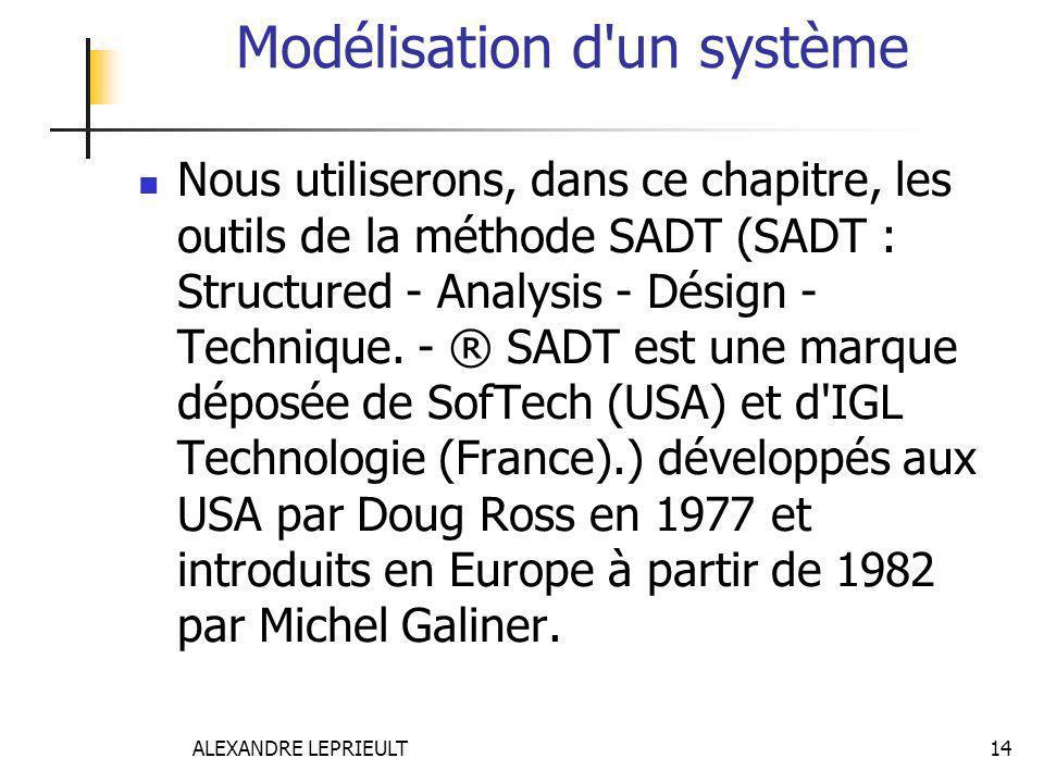 ALEXANDRE LEPRIEULT 14 Modélisation d'un système Nous utiliserons, dans ce chapitre, les outils de la méthode SADT (SADT : Structured - Analysis - Dés