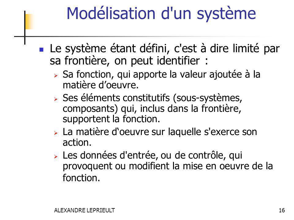 ALEXANDRE LEPRIEULT 16 Modélisation d'un système Le système étant défini, c'est à dire limité par sa frontière, on peut identifier :  Sa fonction, qu