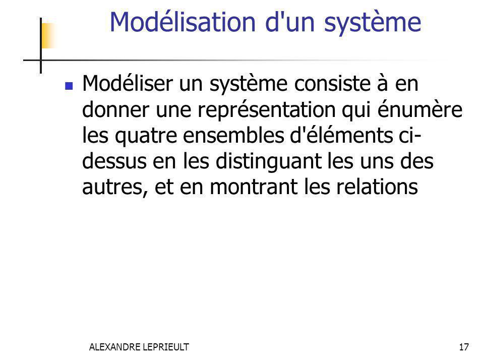 ALEXANDRE LEPRIEULT 17 Modélisation d'un système Modéliser un système consiste à en donner une représentation qui énumère les quatre ensembles d'éléme