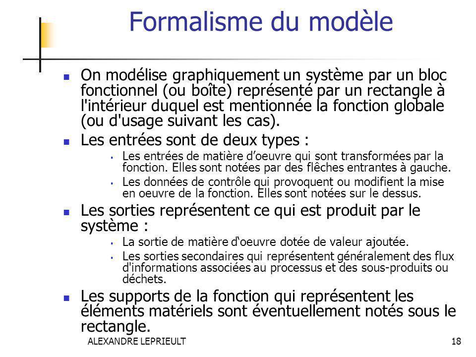 ALEXANDRE LEPRIEULT 18 Formalisme du modèle On modélise graphiquement un système par un bloc fonctionnel (ou boîte) représenté par un rectangle à l'in