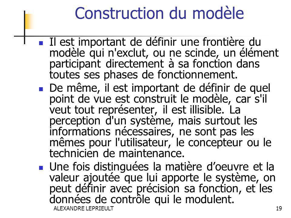 ALEXANDRE LEPRIEULT 19 Construction du modèle Il est important de définir une frontière du modèle qui n'exclut, ou ne scinde, un élément participant d