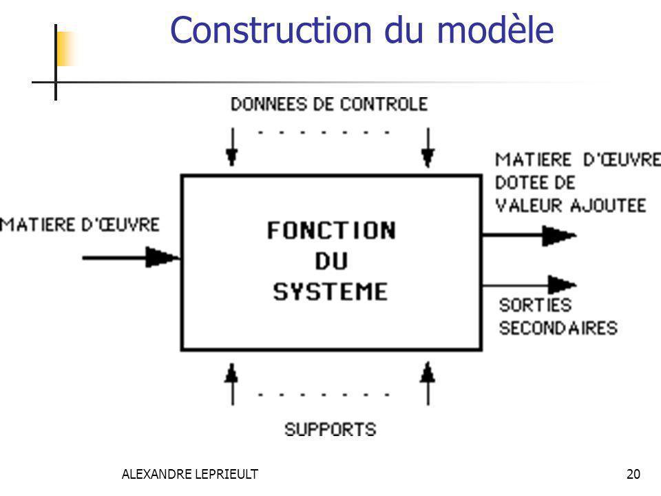 ALEXANDRE LEPRIEULT 20 Construction du modèle