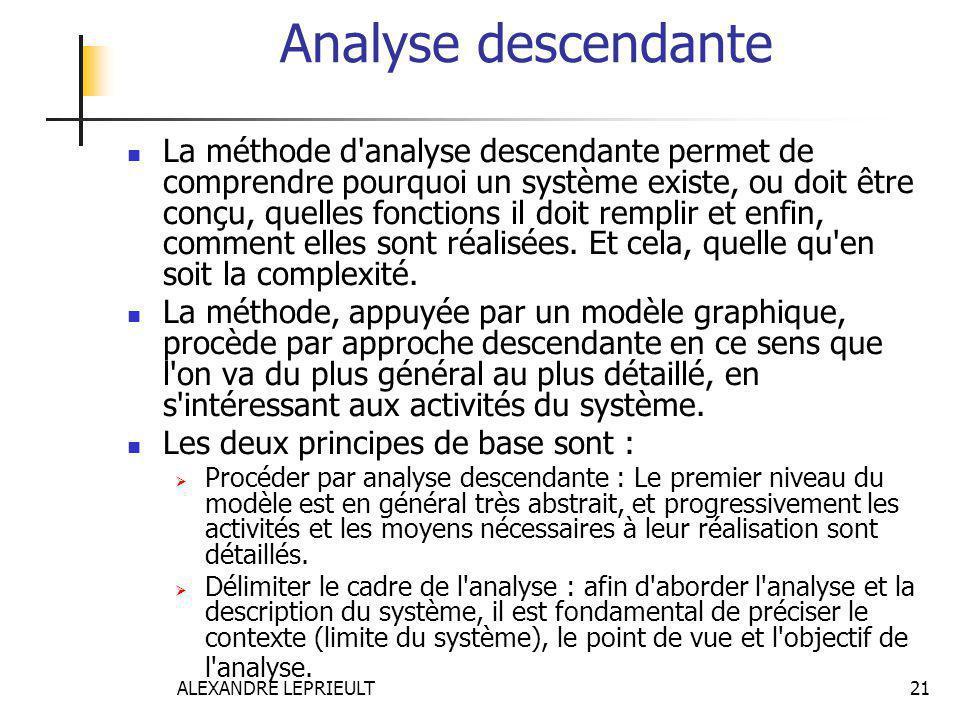 ALEXANDRE LEPRIEULT 21 Analyse descendante La méthode d'analyse descendante permet de comprendre pourquoi un système existe, ou doit être conçu, quell