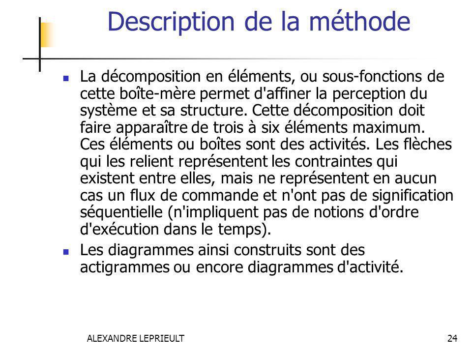ALEXANDRE LEPRIEULT 24 Description de la méthode La décomposition en éléments, ou sous-fonctions de cette boîte-mère permet d'affiner la perception du