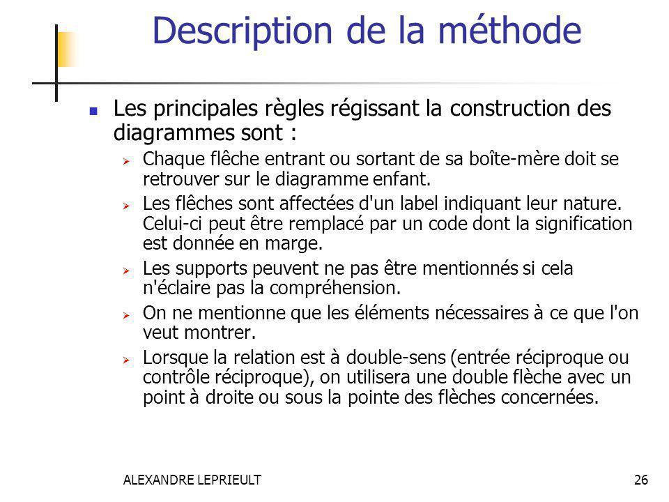 ALEXANDRE LEPRIEULT 26 Description de la méthode Les principales règles régissant la construction des diagrammes sont :  Chaque flêche entrant ou sor