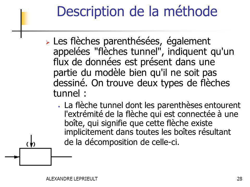 ALEXANDRE LEPRIEULT 28 Description de la méthode  Les flèches parenthésées, également appelées
