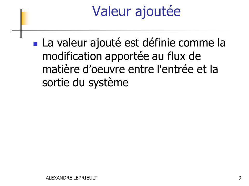 ALEXANDRE LEPRIEULT 9 Valeur ajoutée La valeur ajouté est définie comme la modification apportée au flux de matière d'oeuvre entre l'entrée et la sort
