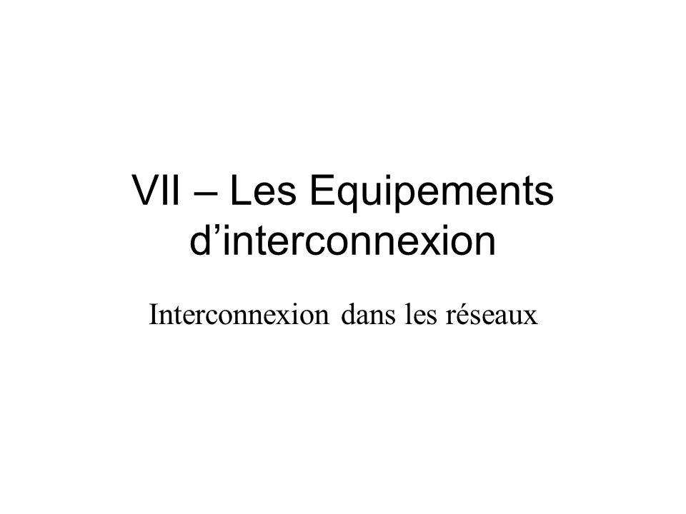 Interconnexion de réseau