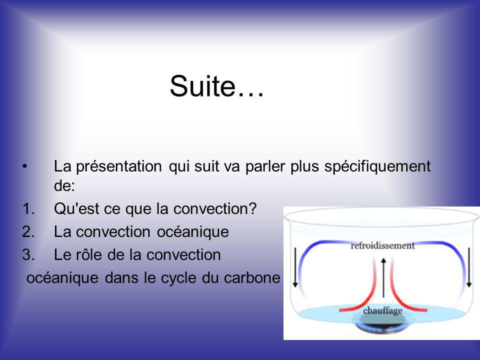 Suite… La présentation qui suit va parler plus spécifiquement de: 1.Qu'est ce que la convection? 2.La convection océanique 3.Le rôle de la convection