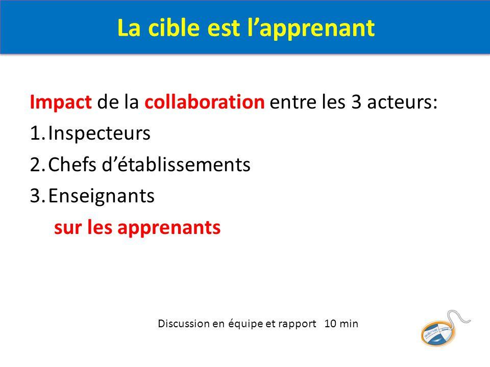 Impact de la collaboration entre les 3 acteurs: 1.Inspecteurs 2.Chefs d'établissements 3.Enseignants sur les apprenants Discussion en équipe et rapport 10 min La cible est l'apprenant